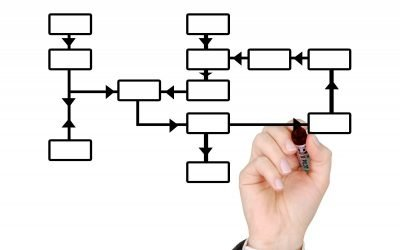 How Product Flow Systems Can Work for You